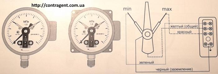 manometer DMSG05100 s