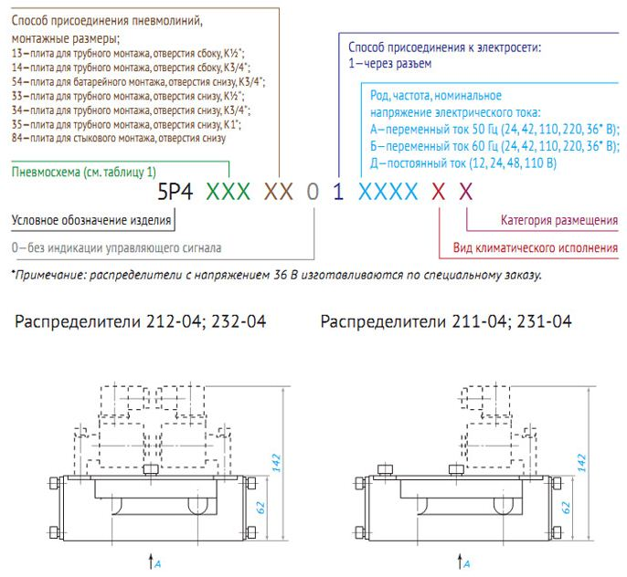 Пневмораспределители пятилинейные золотниковые типа 5Р4 Dу20  contragent.com.ua