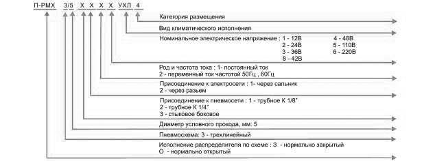 П-РМЗ.3-5 П-РМО.3-5 Product 9-2