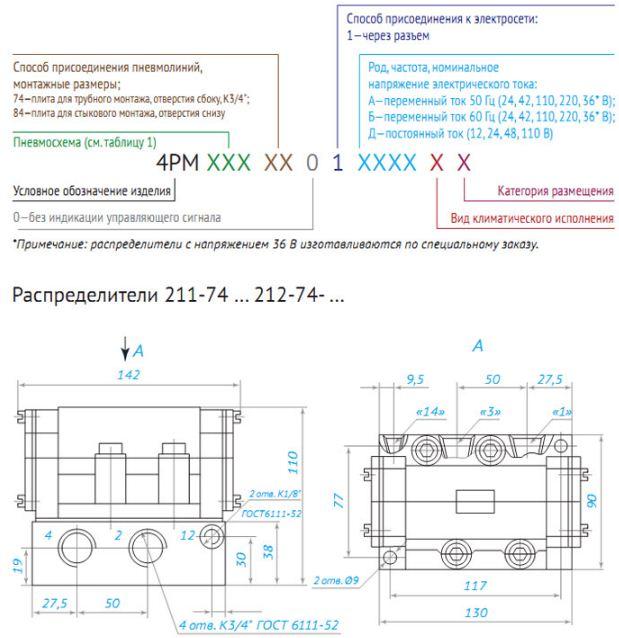 Чертеж Пневмораспределители четырехлинейные типа 4РМ contragent.com.ua