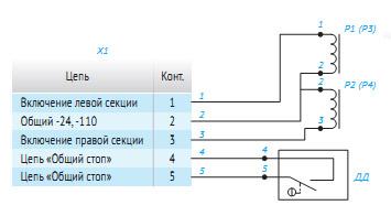 в ЗМП 16-11П12П11У12У