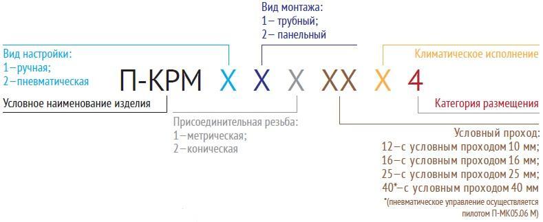 При поиске могут указываться такие наименования: Регулятор давления (пневмоклапан) П-КРМ122-12 цена, где купить...
