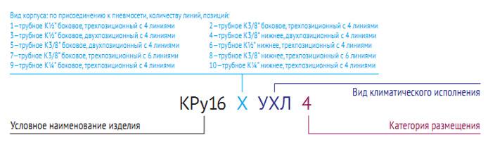 а KPy 16 contragent.com.ua